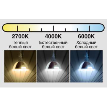 Цветовая температура светодиодных светильников: что это значит?